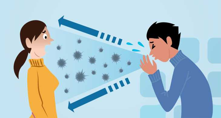 Tiếp xúc trực tiếp hoặc gián tiếp là 2 con đường khiến bệnh viêm họng lây lan