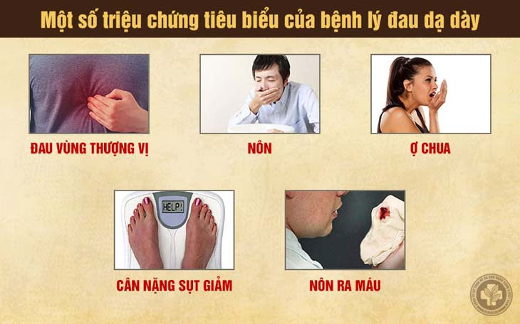 Các triệu chứng thường gặp của bệnh
