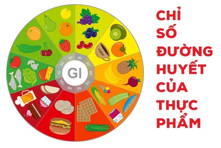 Ăn gì tốt cho buồng trứng đa nang - Thực phẩm có chỉ số Gl thấp