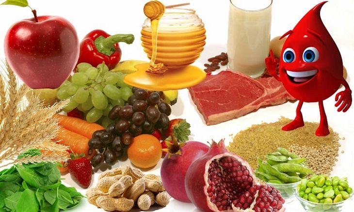 Chị em nên ăn những thực phẩm bổ máu để tránh thiếu máu, tăng cường sức khỏe khi bị rong kinh