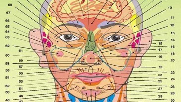 Xác định chính xác vị trí huyệt số 8, 12, 20, 17,38 trước khi thực hiện phương pháp này