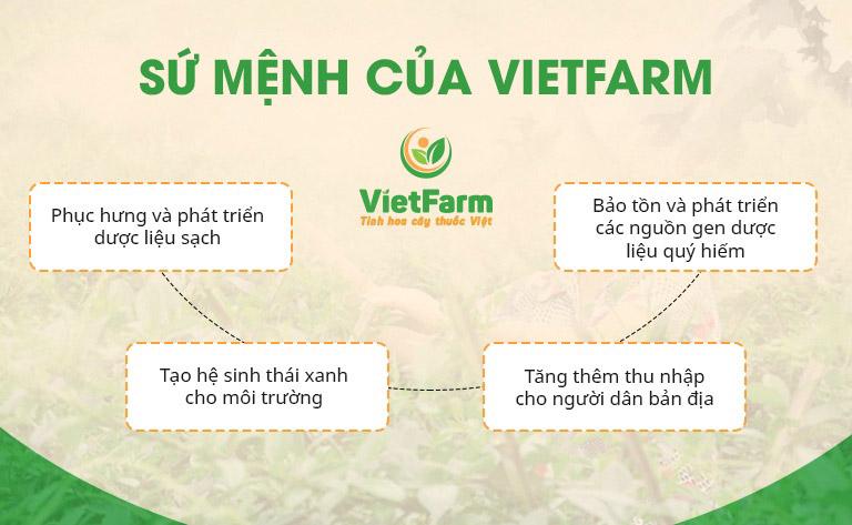 Sứ mệnh của Trung tâm dược liệu Vietfarm