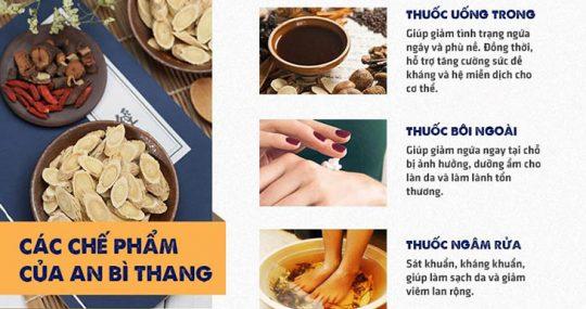 An Bì Thang mua ở đâu?