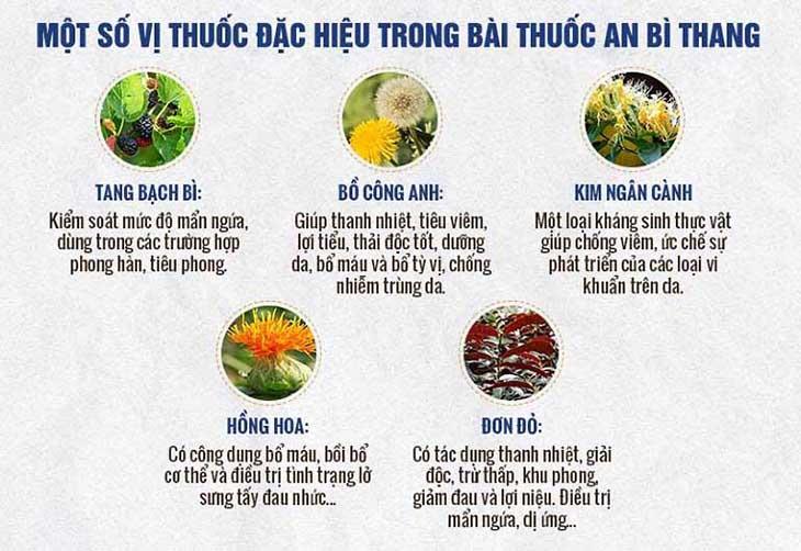 Một số vị thuốc đặc trị, tốt cho da đều có mặt trong bài thuốc An Bì Thang