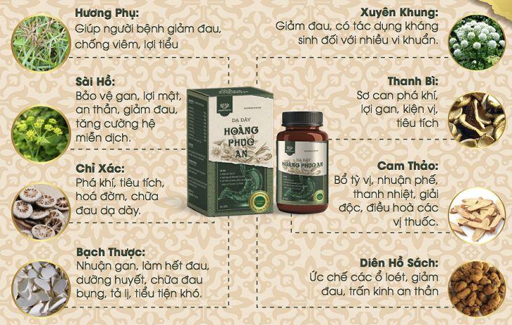 Thành phần của thuốc dạ dày Hoàng Phục An là thảo dược trong tự nhiên
