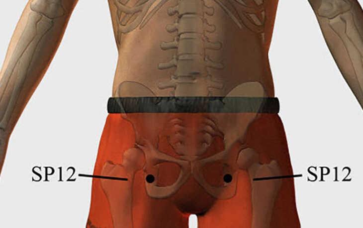 Bấm huyệt vùng xương chậu giúp tăng cường máu lưu thông đến dương vật dễ dàng hơn