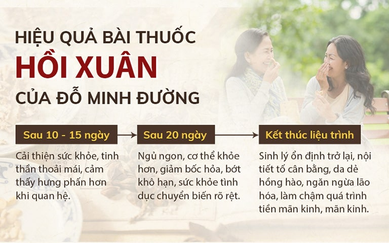 Bài thuốc Hồi xuân Đỗ Minh đã chữa thành công cho hàng ngàn chị em phụ nữ