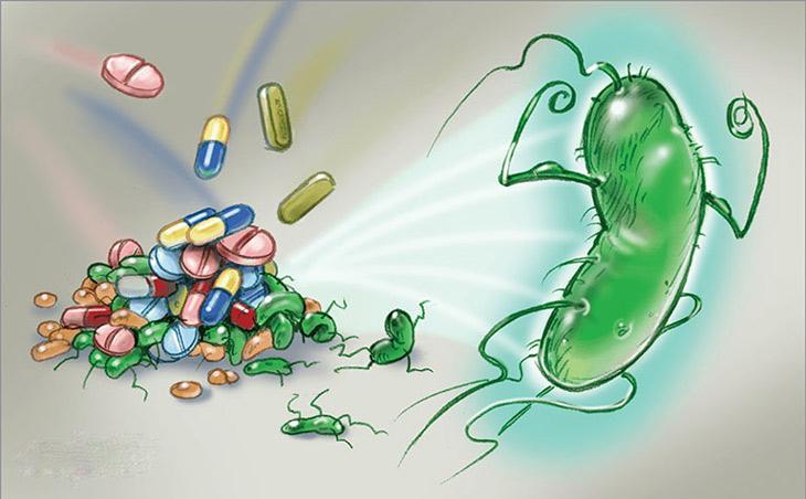 Phác đồ này sẽ kém hiệu quả nếu vi khuẩn Hp kháng Levofloxacin