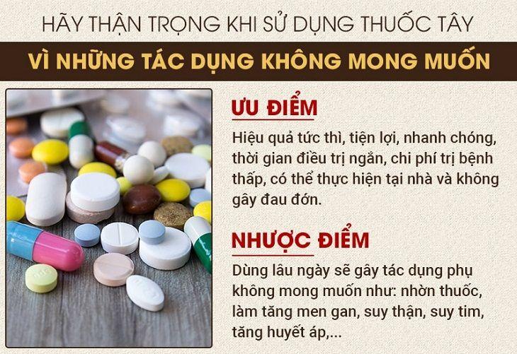 Hãy cẩn trọng khi lựa chọn thuốc Tây để điều trị vi khuẩn HP