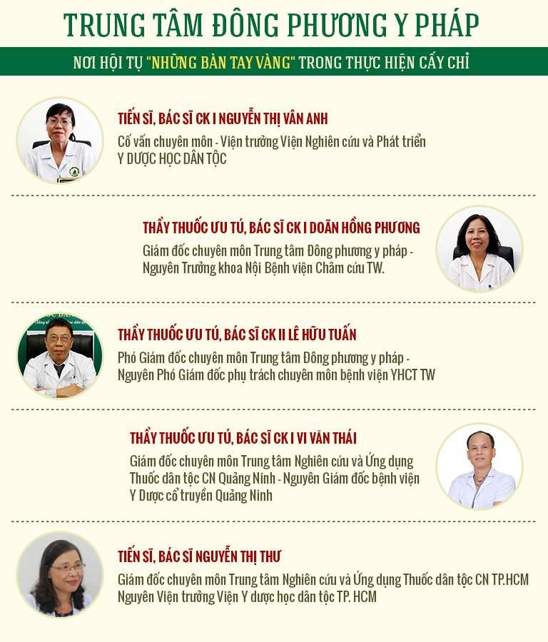 Đội ngũ bác sĩ Trung tâm Đông phương Y pháp