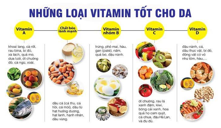 Bạn cần bổ sung nhiều thực phẩm chứa vitamin tốt cho da để giúp da khỏe, kháng nấm tốt