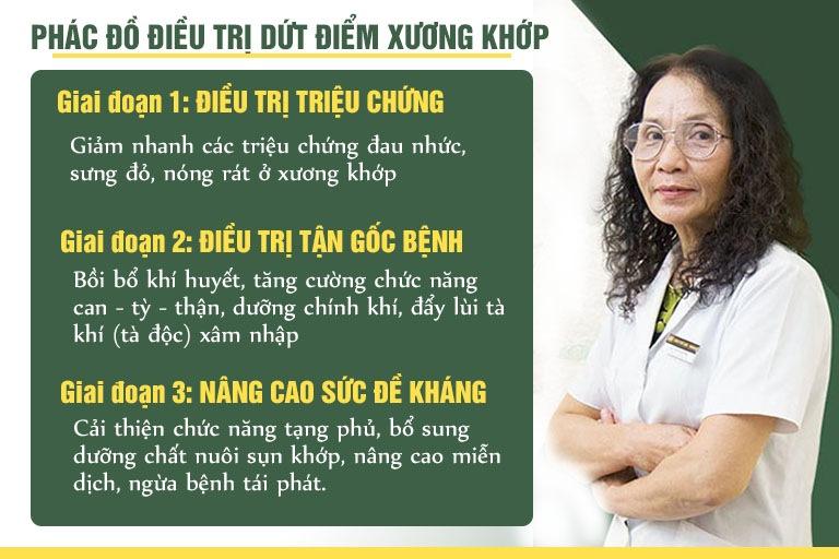Phác đồ điều trị dứt điểm mọi bệnh xương khớp tại bệnh viện Quân dân 102