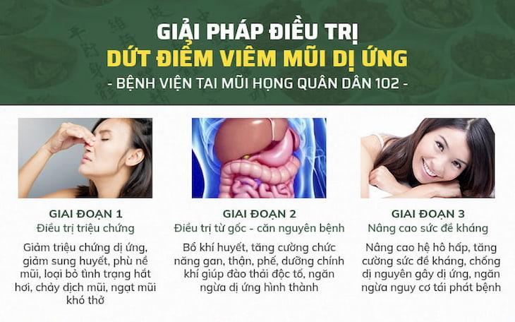 Mỗi giai đoạn đều có mục đích điều trị riêng nhằm xử lý tận gốc căn nguyên gây bệnh