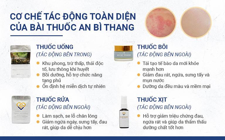 Các chế phẩm trong bài thuốc An Bì Thang được ứng dụng điều trị viêm da tiếp xúc