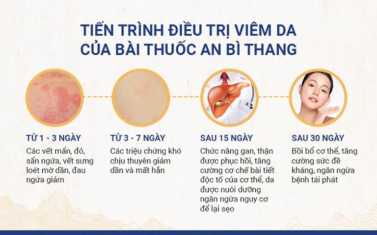 Tiến trình điều trị viêm da bằng An Bì Thang sẽ trải qua qua 4 giai đoạn cụ thể