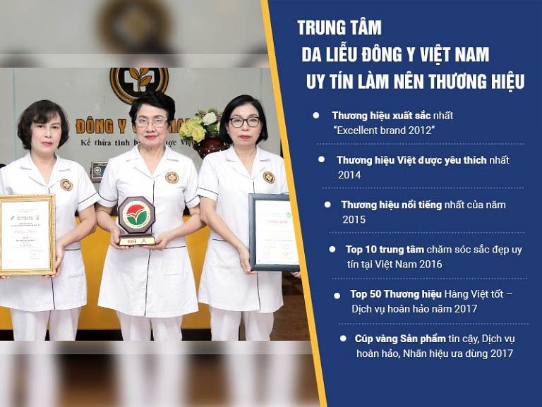 Đội ngũ chuyên gia hàng đầu tham gia bào chế An Bì Thang - Bảo chứng uy tín cho sản phẩm