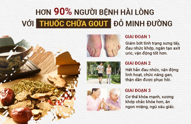 Đỗ Minh Đường chữa gout hiệu quả