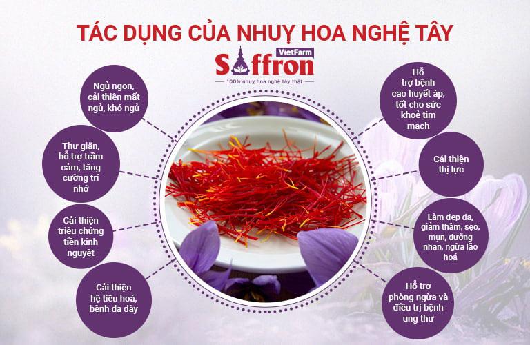 Nữ hoàng thảo mộc saffron với vô vàn tác dụng cho sức khỏe và sắc đẹp