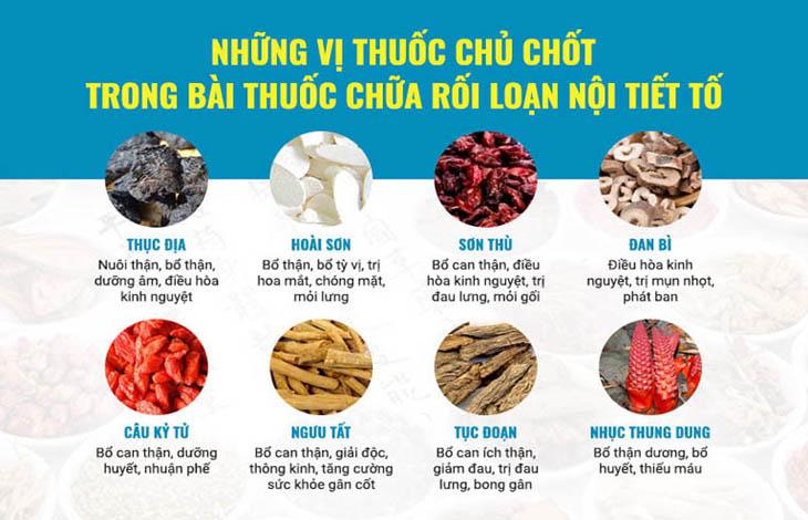 Các dược liệu đạt chuẩn về chất lượng trong bài thuốc của bác sĩ Đỗ Thanh Hà