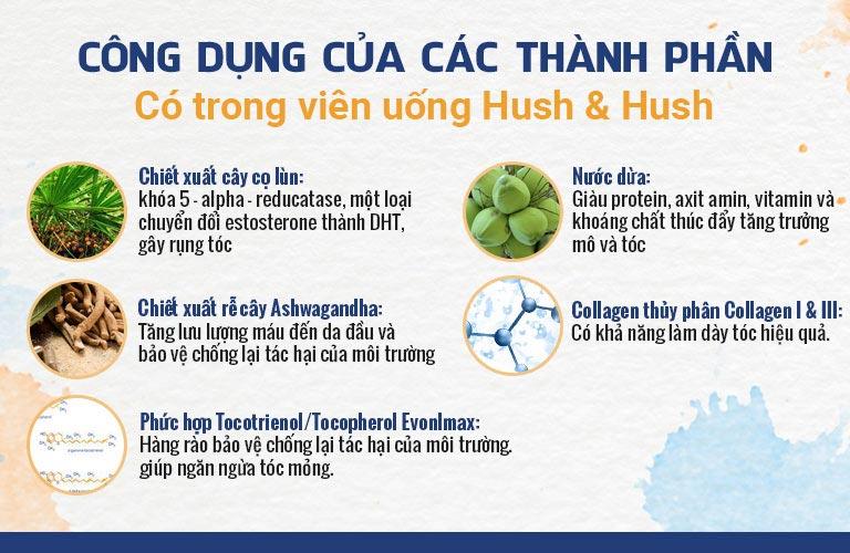 """Viên uống Hush & Hush là sự kết hợp của nhiều chiết xuất thảo dược tự nhiên có """"dược tính cao"""""""